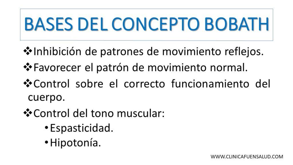 Bases del Concepto Bobath por Clínica Fuensalud